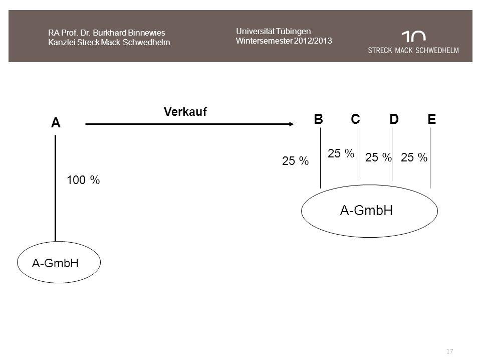 B C D E A A-GmbH Verkauf 25 % 25 % 25 % 25 % 100 % A-GmbH