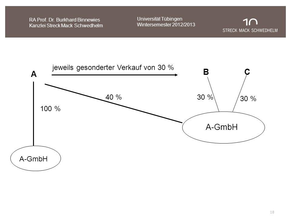 B C A A-GmbH jeweils gesonderter Verkauf von 30 % 40 % 30 % 30 % 100 %