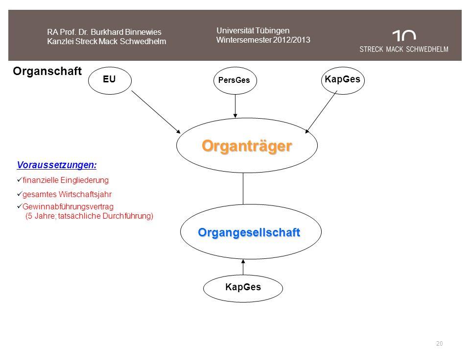 Organträger Organschaft Organgesellschaft EU KapGes Voraussetzungen:
