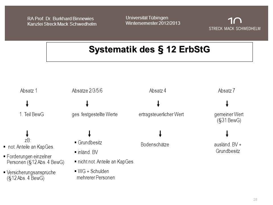 Systematik des § 12 ErbStG