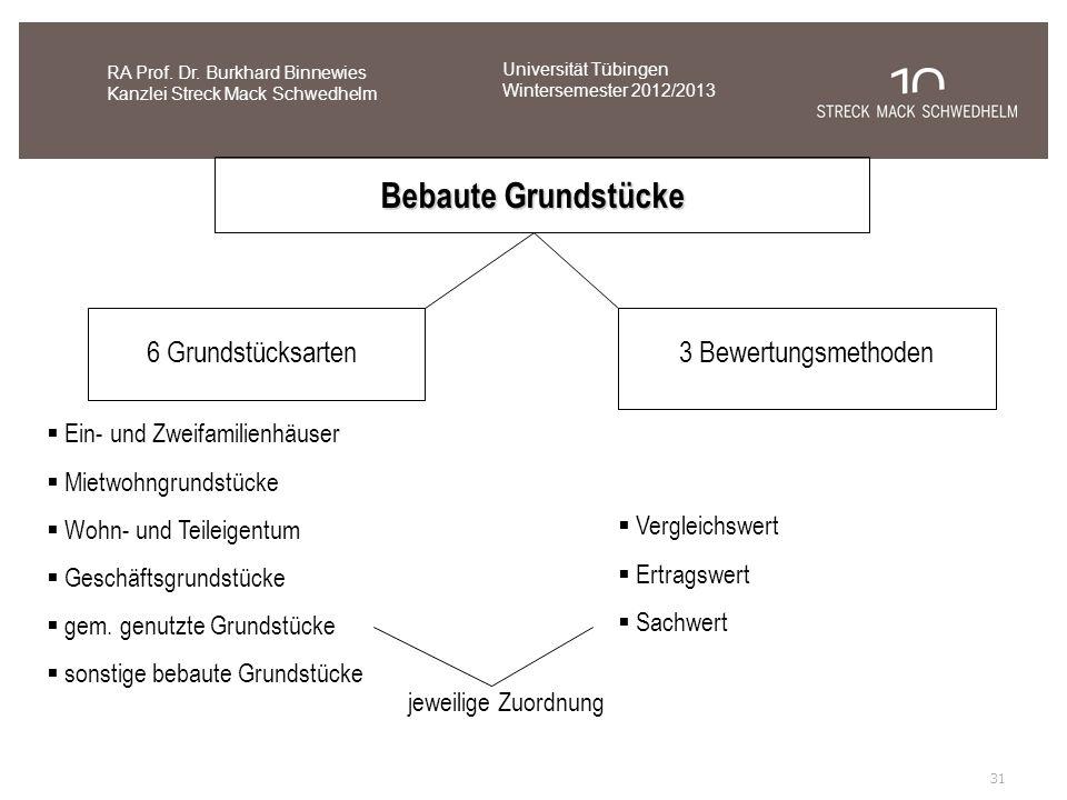Bebaute Grundstücke 6 Grundstücksarten 3 Bewertungsmethoden