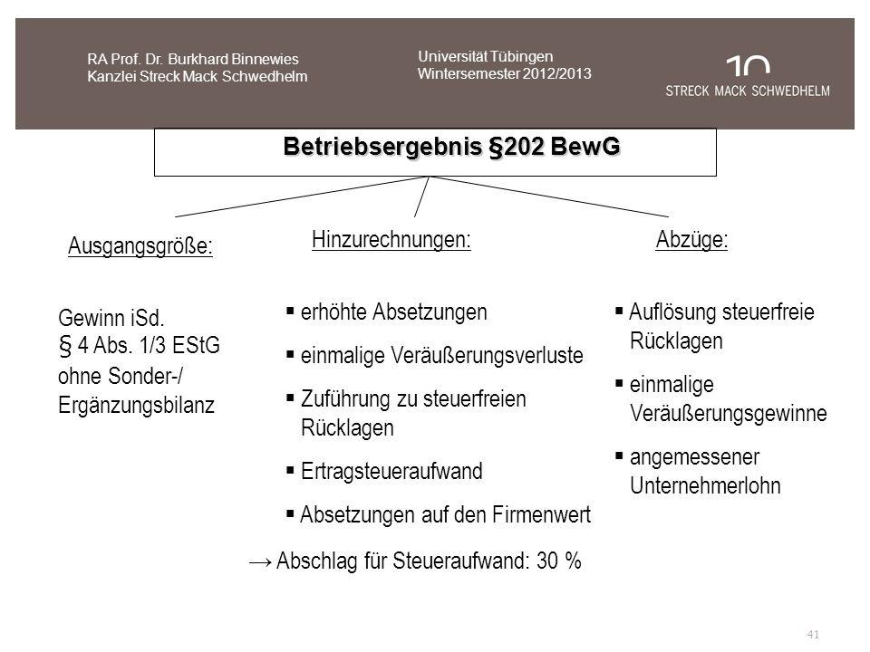 Betriebsergebnis §202 BewG