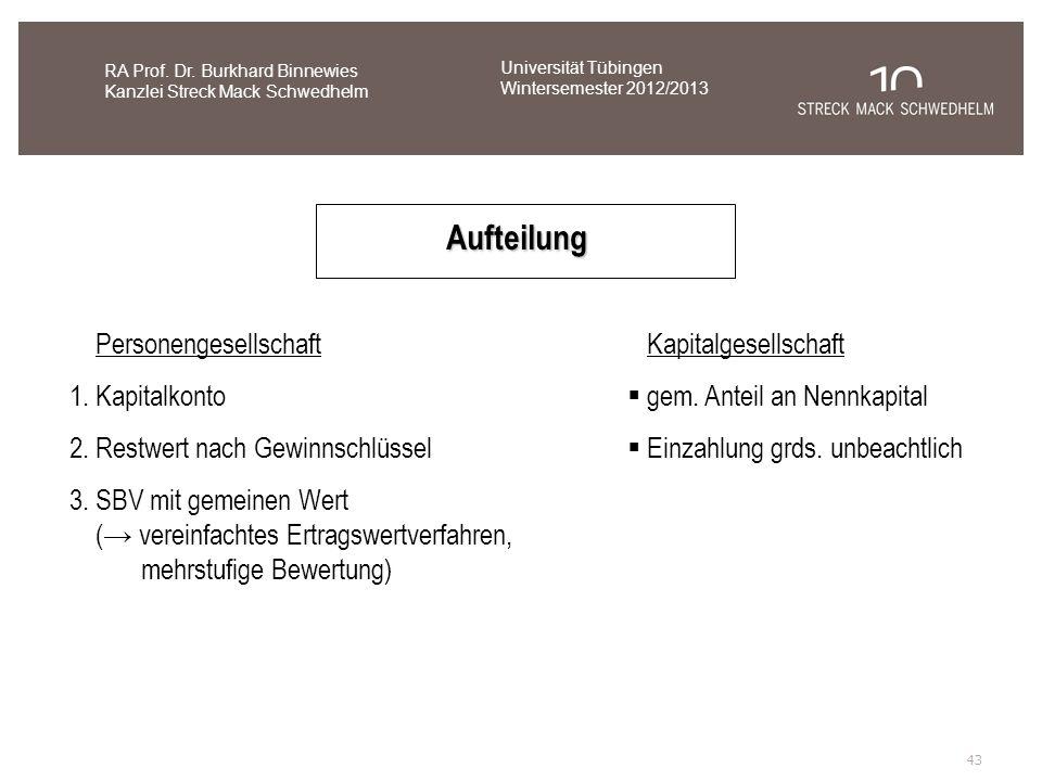Aufteilung Personengesellschaft 1. Kapitalkonto