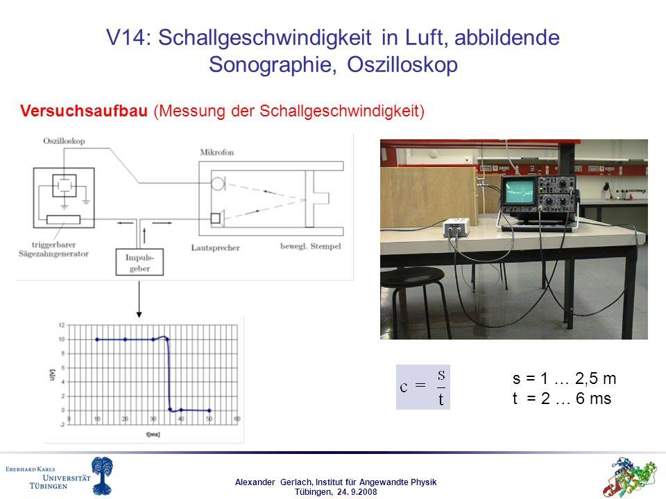 V14: Schallgeschwindigkeit in Luft, abbildende Sonographie, Oszilloskop
