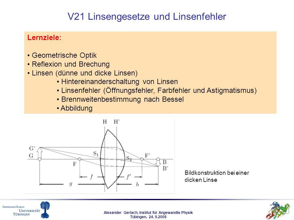 V21 Linsengesetze und Linsenfehler