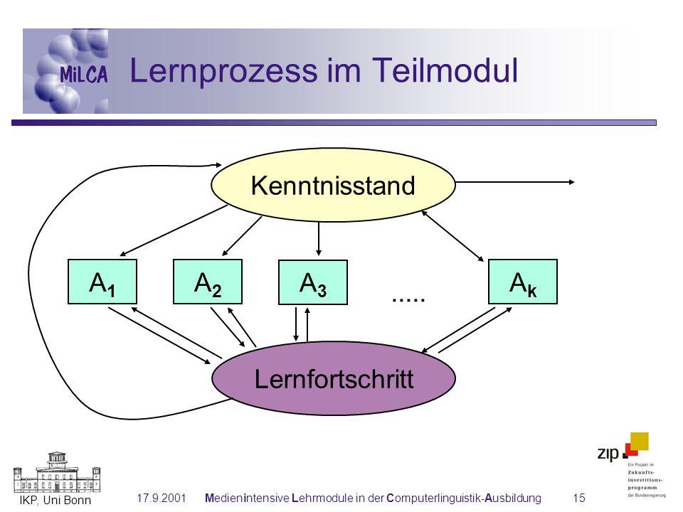 Lernprozess im Teilmodul