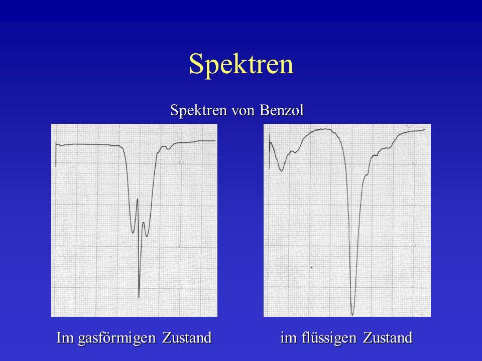 Spektren Spektren von Benzol Im gasförmigen Zustand