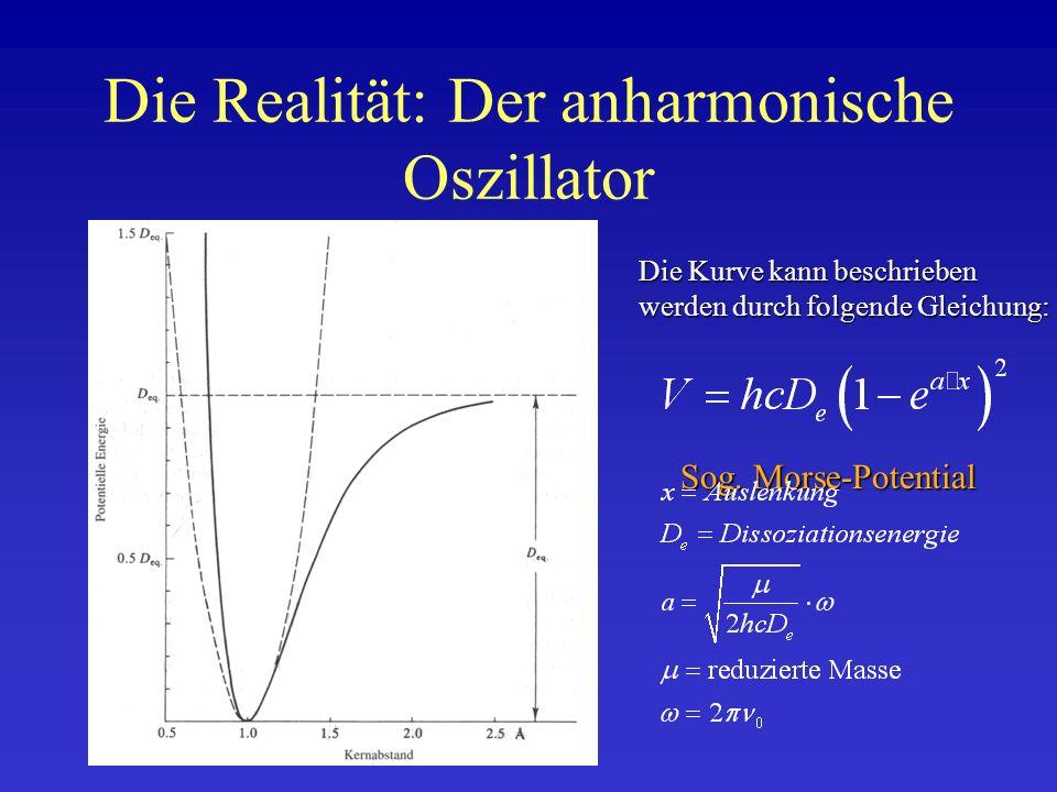 Die Realität: Der anharmonische Oszillator