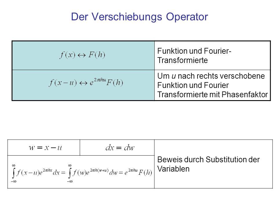 Der Verschiebungs Operator