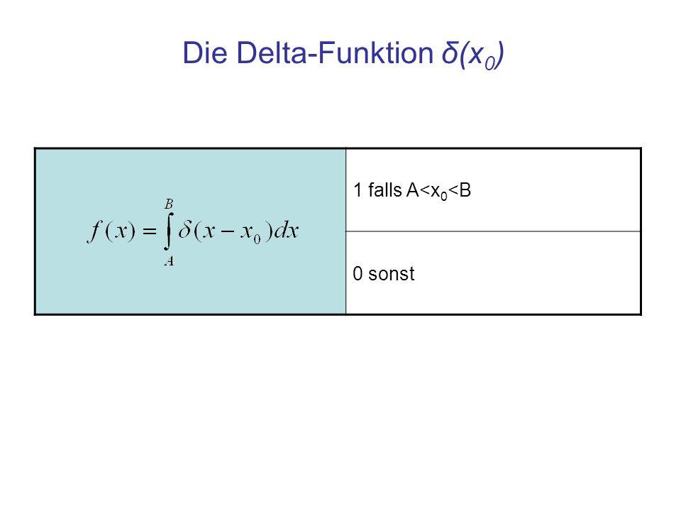 Die Delta-Funktion δ(x0)