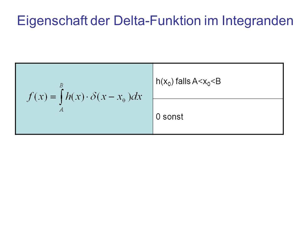Eigenschaft der Delta-Funktion im Integranden