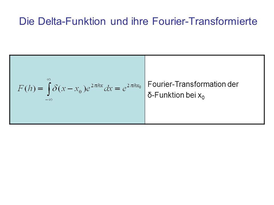 Die Delta-Funktion und ihre Fourier-Transformierte