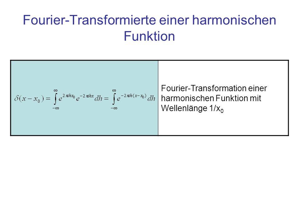 Fourier-Transformierte einer harmonischen Funktion