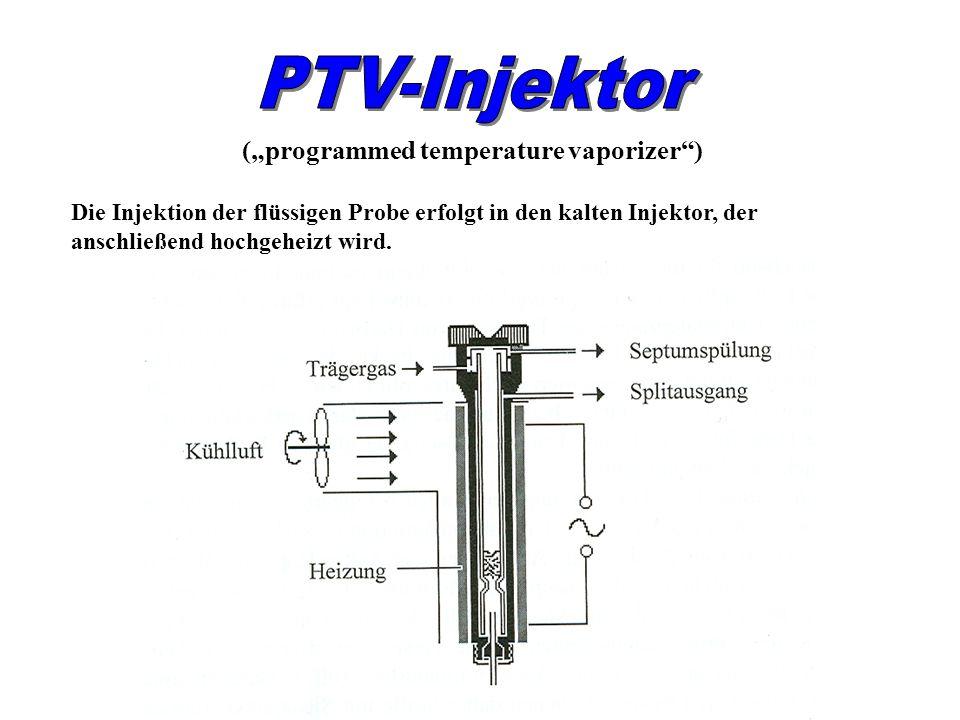 """PTV-Injektor (""""programmed temperature vaporizer )"""