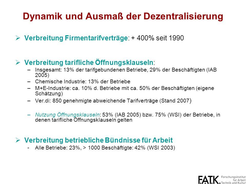 Dynamik und Ausmaß der Dezentralisierung