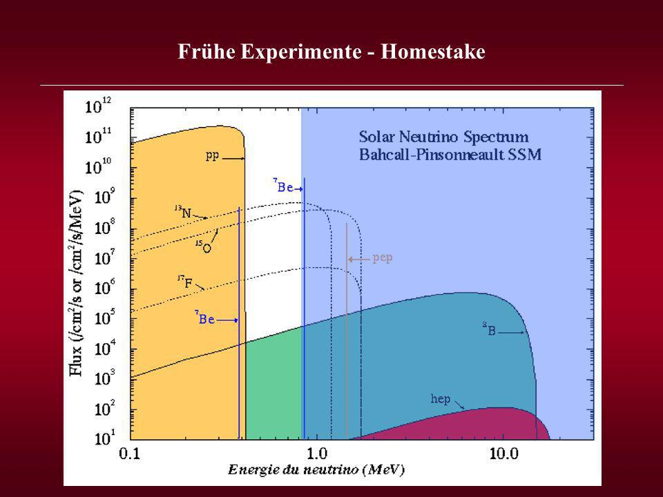 Frühe Experimente - Homestake _______________________________________________________________