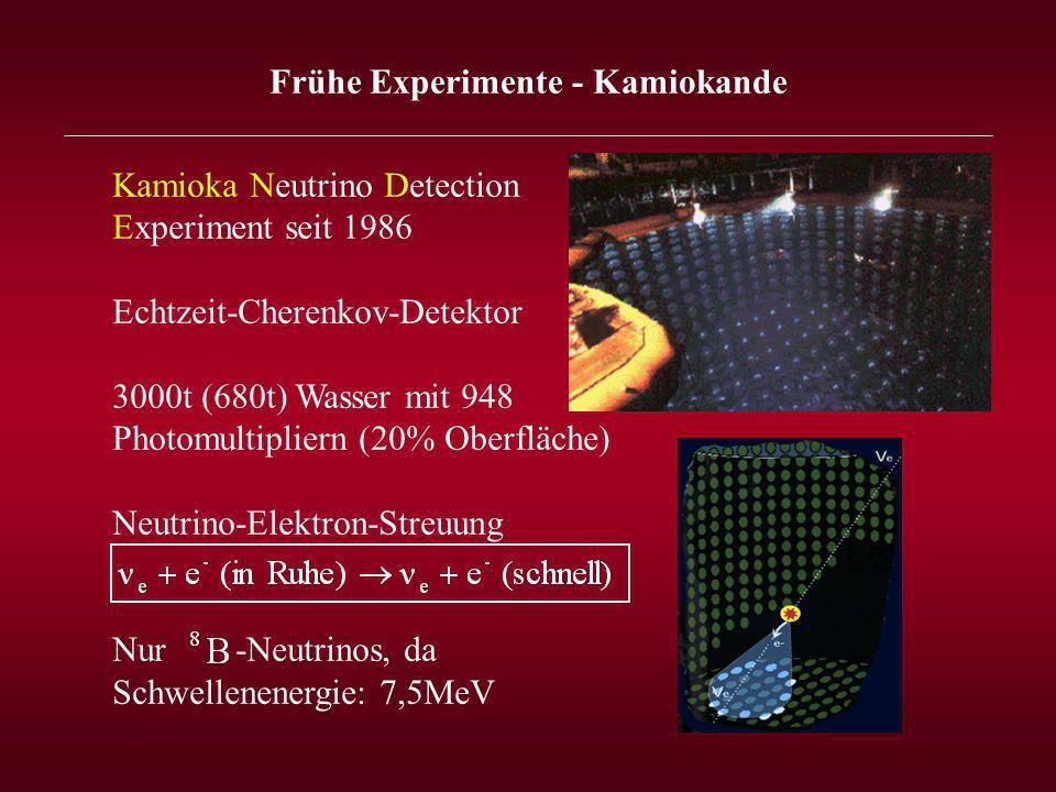 Frühe Experimente - Kamiokande _______________________________________________________________