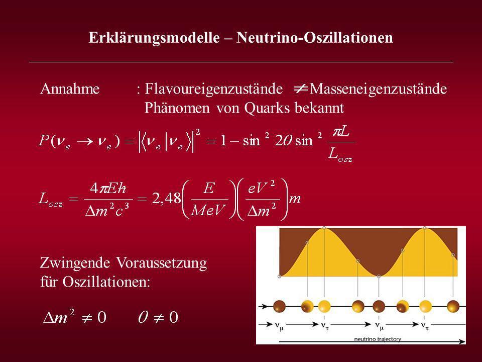 Erklärungsmodelle – Neutrino-Oszillationen _______________________________________________________________