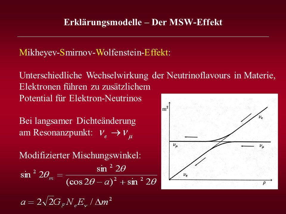 Erklärungsmodelle – Der MSW-Effekt _______________________________________________________________