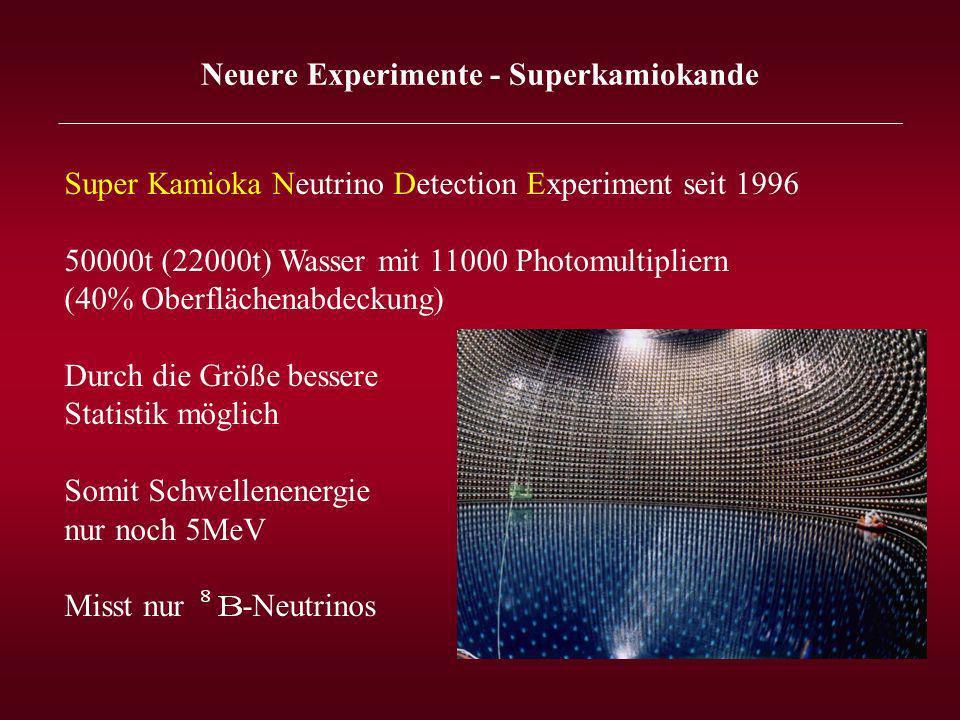 Neuere Experimente - Superkamiokande _______________________________________________________________