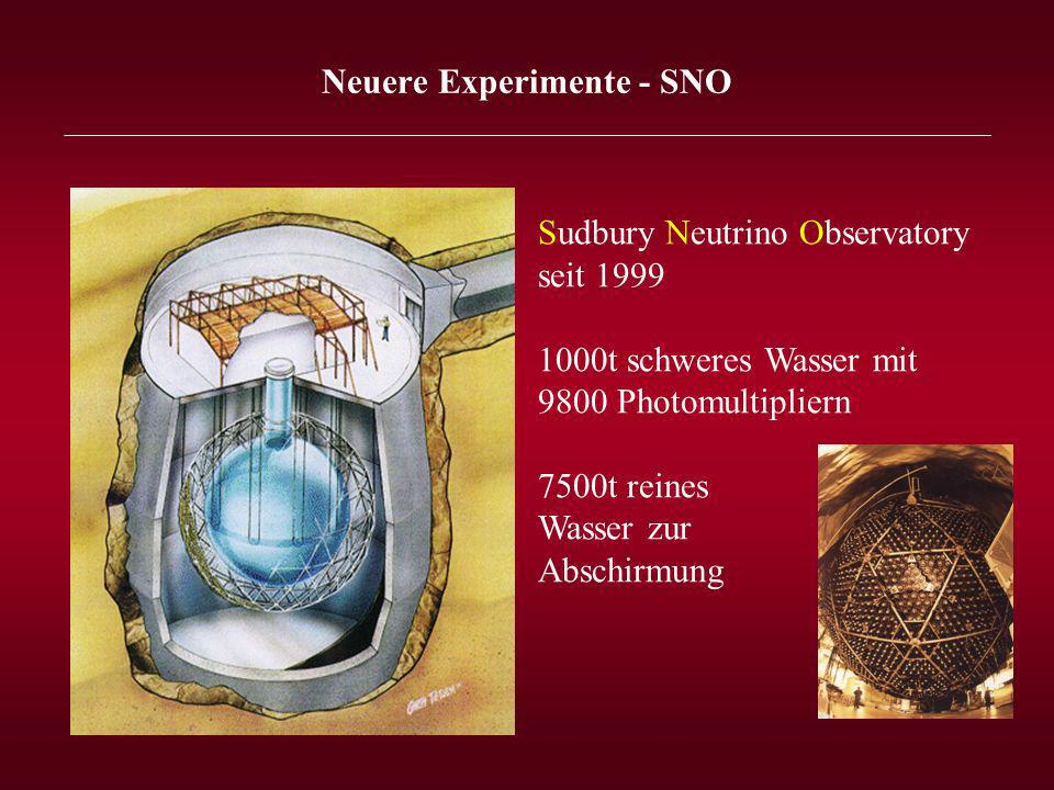 Neuere Experimente - SNO _______________________________________________________________
