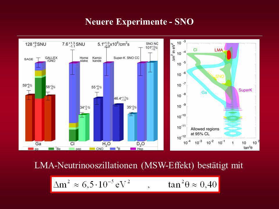 LMA-Neutrinooszillationen (MSW-Effekt) bestätigt mit