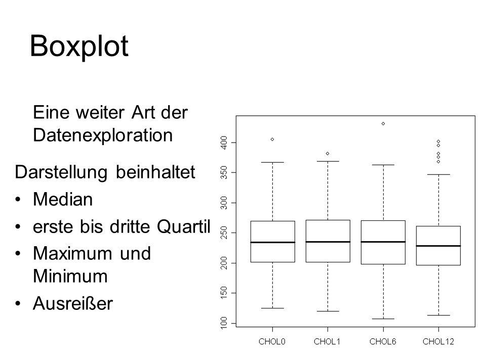 Boxplot Eine weiter Art der Datenexploration Darstellung beinhaltet