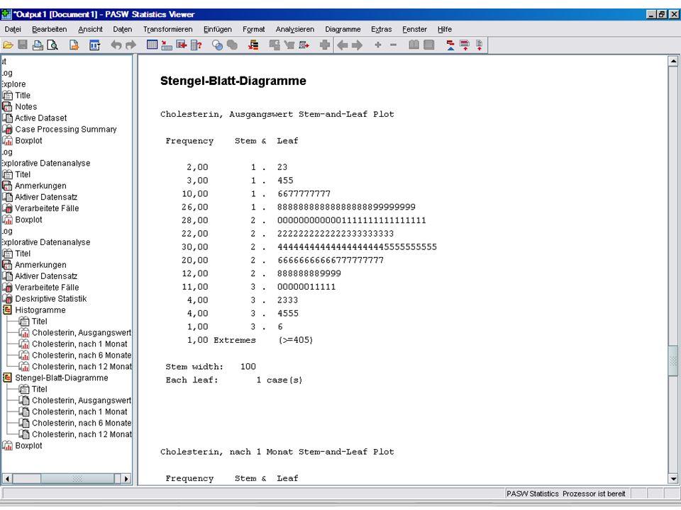Stem and leaf Plot SPSS Analysieren Deskriptive Statistik