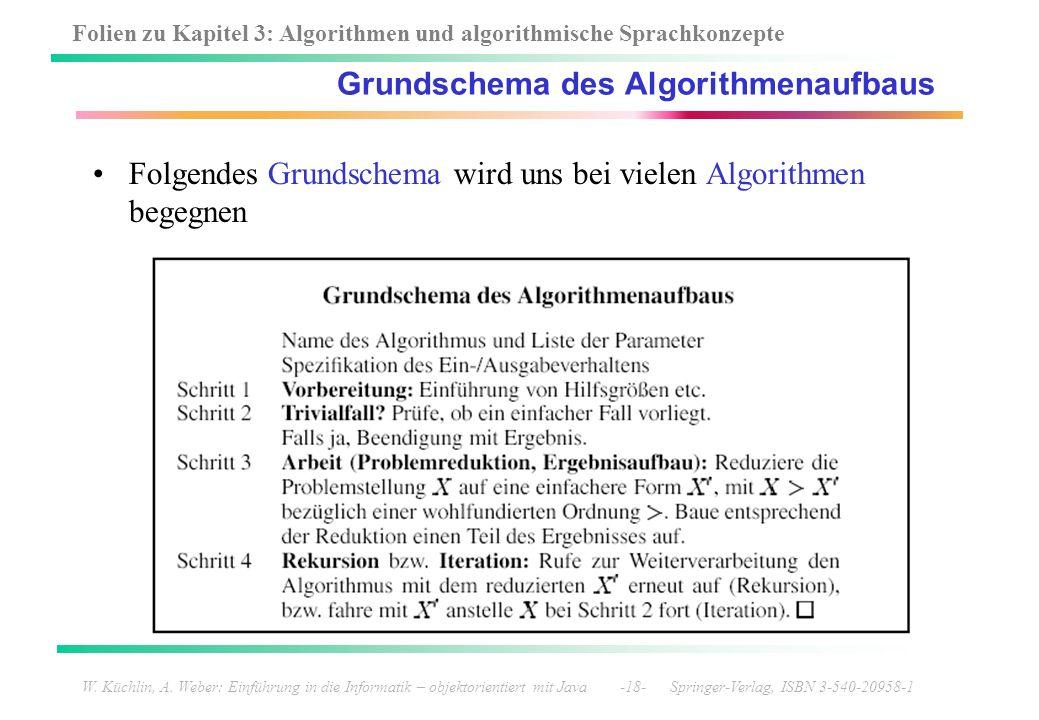 Grundschema des Algorithmenaufbaus