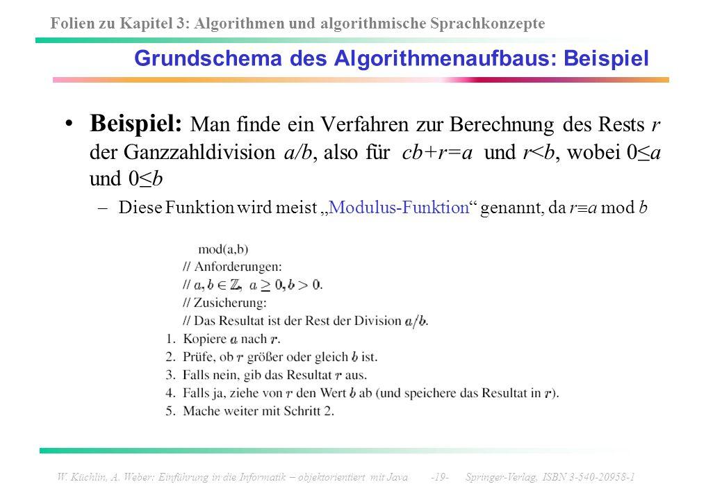 Grundschema des Algorithmenaufbaus: Beispiel