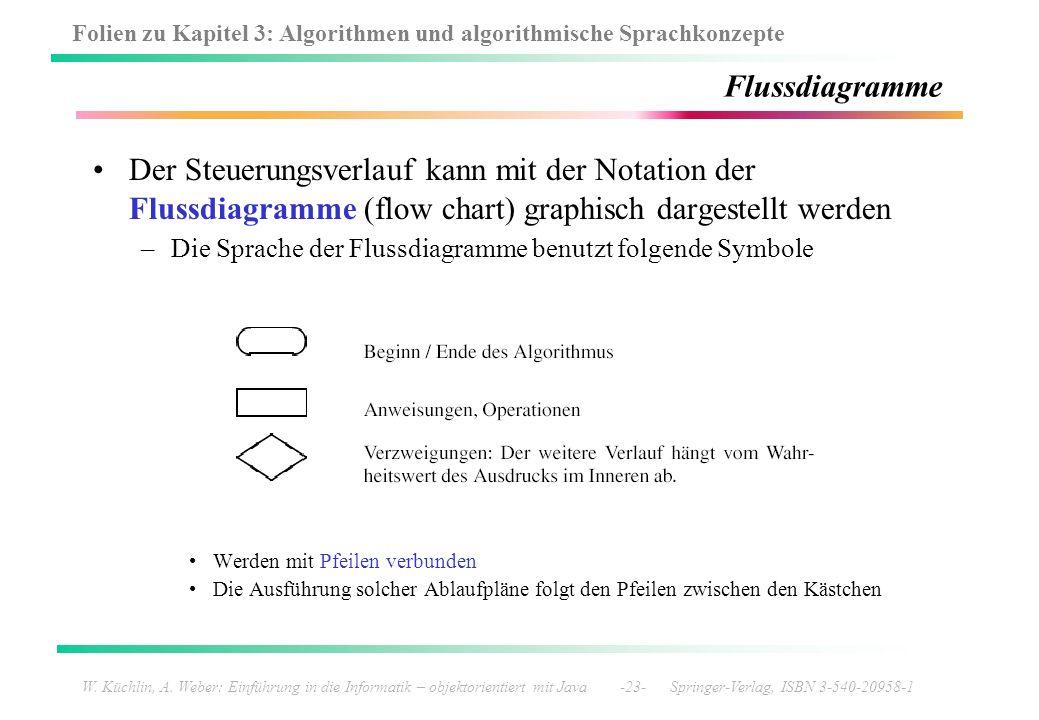 Flussdiagramme Der Steuerungsverlauf kann mit der Notation der Flussdiagramme (flow chart) graphisch dargestellt werden.