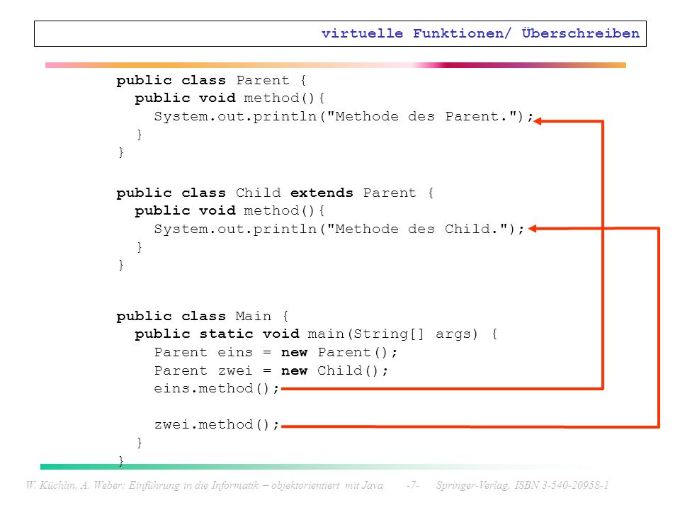 virtuelle Funktionen/ Überschreiben