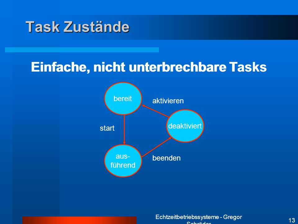 Task Zustände Einfache, nicht unterbrechbare Tasks