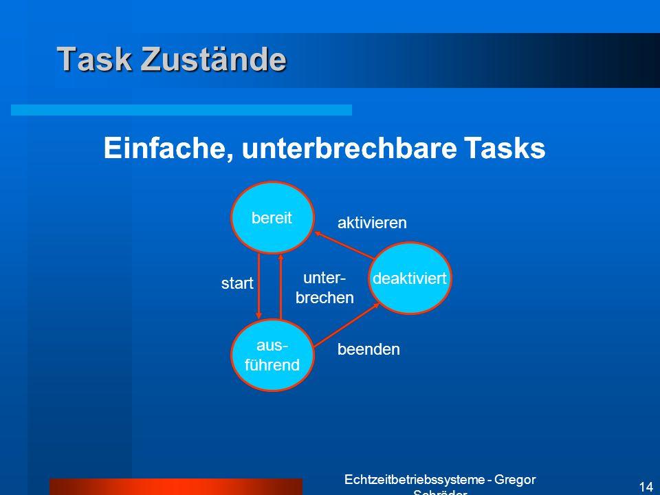 Einfache, unterbrechbare Tasks Einfache, unterbrechbare Tasks