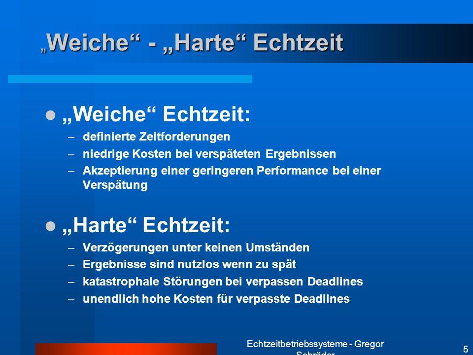 """""""Weiche - """"Harte Echtzeit"""