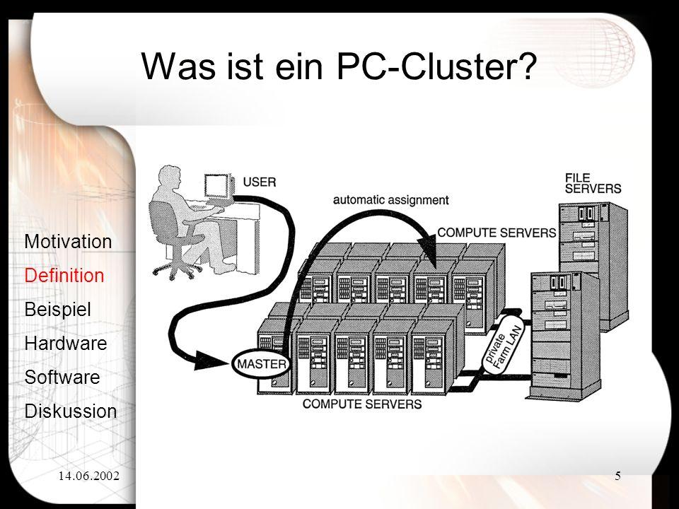 Was ist ein PC-Cluster Motivation Definition Beispiel Hardware