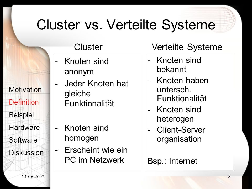 Cluster vs. Verteilte Systeme