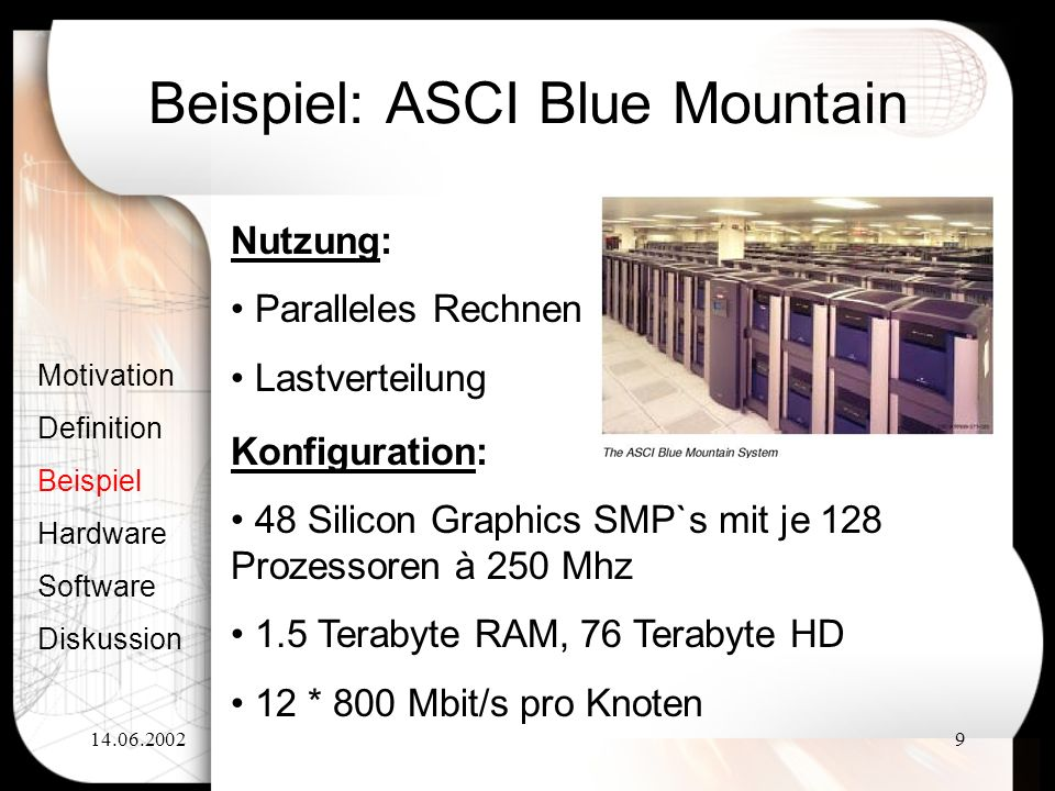 Beispiel: ASCI Blue Mountain