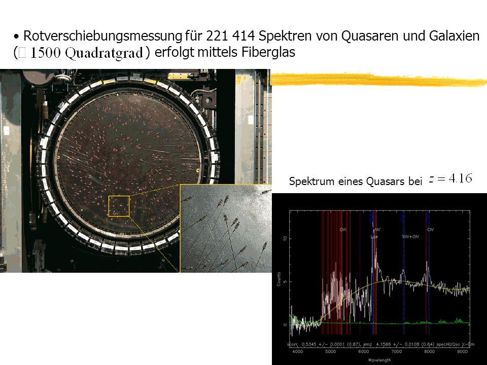 Rotverschiebungsmessung für 221 414 Spektren von Quasaren und Galaxien ( ) erfolgt mittels Fiberglas