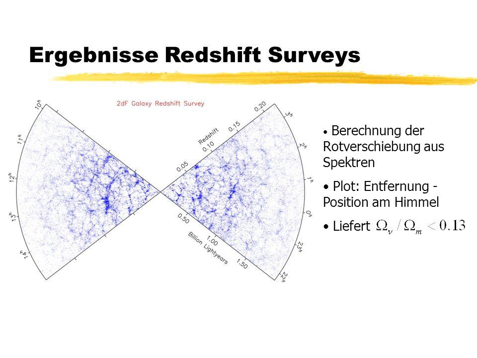 Ergebnisse Redshift Surveys