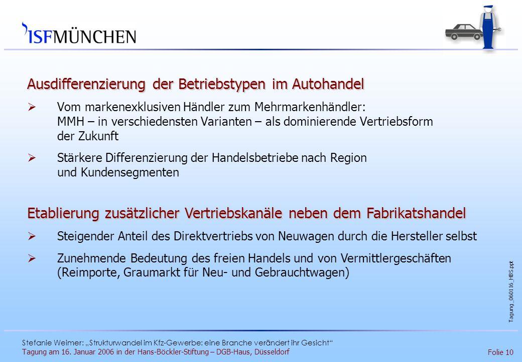 Ausdifferenzierung der Betriebstypen im Autohandel