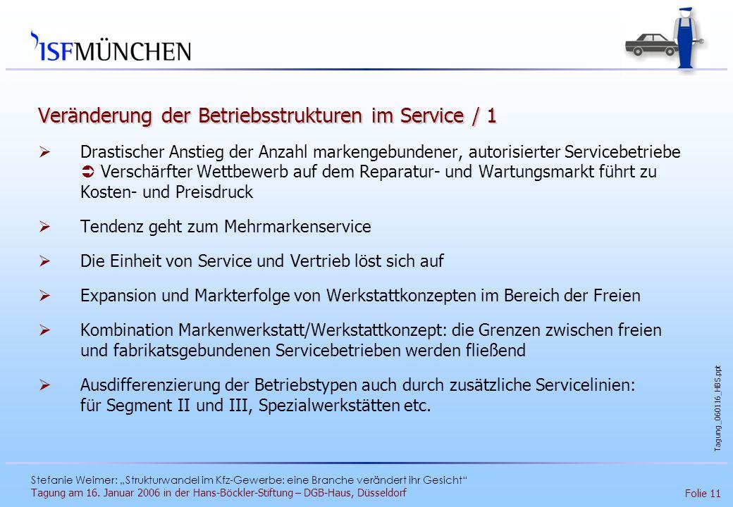 Veränderung der Betriebsstrukturen im Service / 1