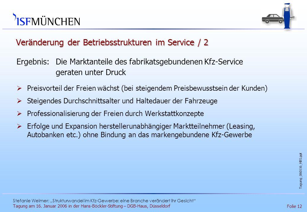 Veränderung der Betriebsstrukturen im Service / 2