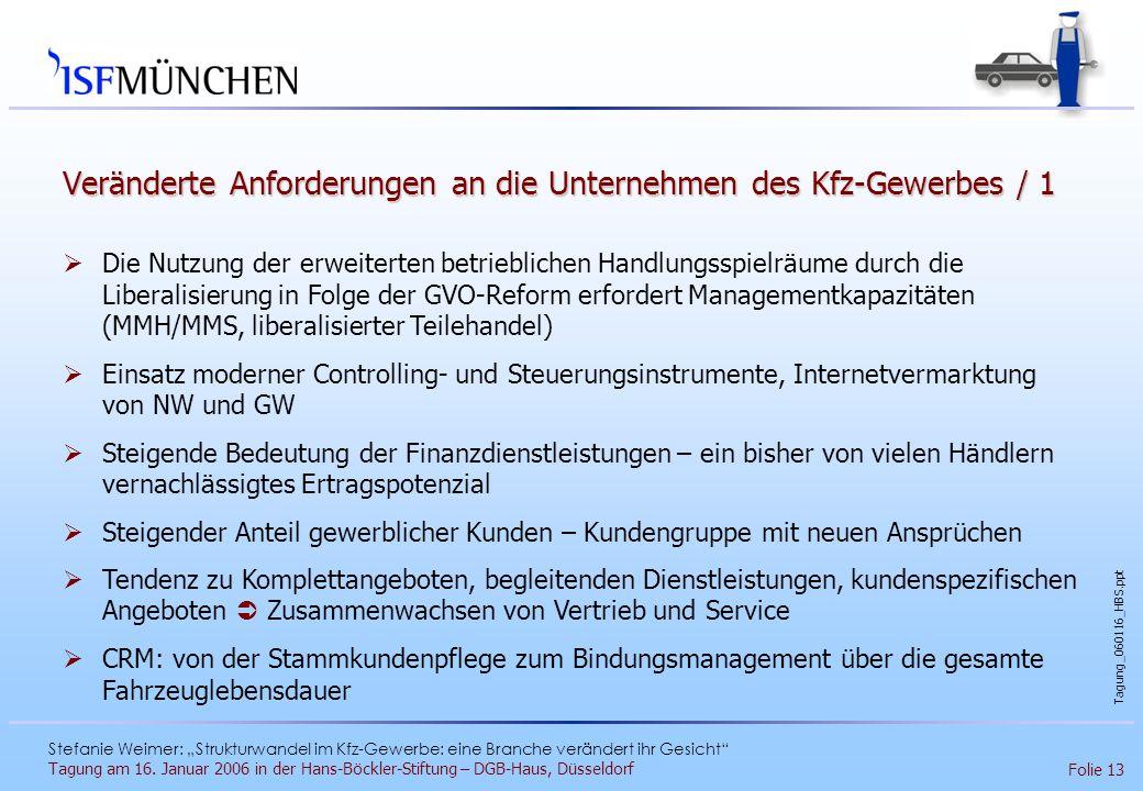 Veränderte Anforderungen an die Unternehmen des Kfz-Gewerbes / 1