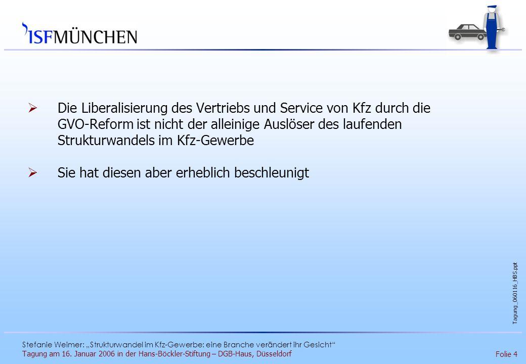 Die Liberalisierung des Vertriebs und Service von Kfz durch die GVO-Reform ist nicht der alleinige Auslöser des laufenden Strukturwandels im Kfz-Gewerbe