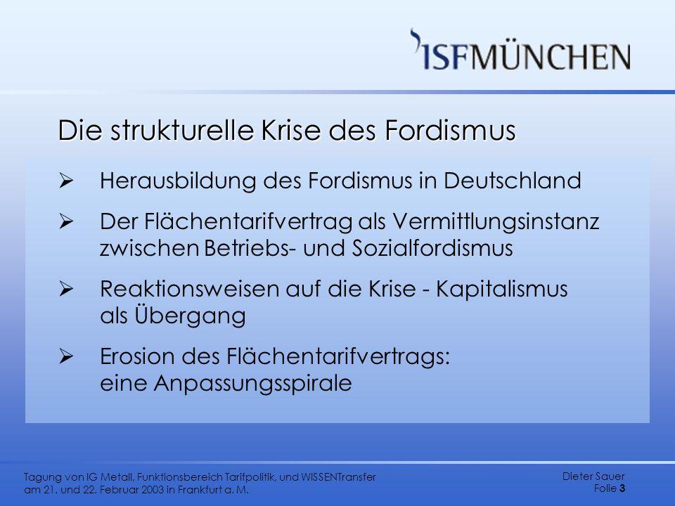 Die strukturelle Krise des Fordismus