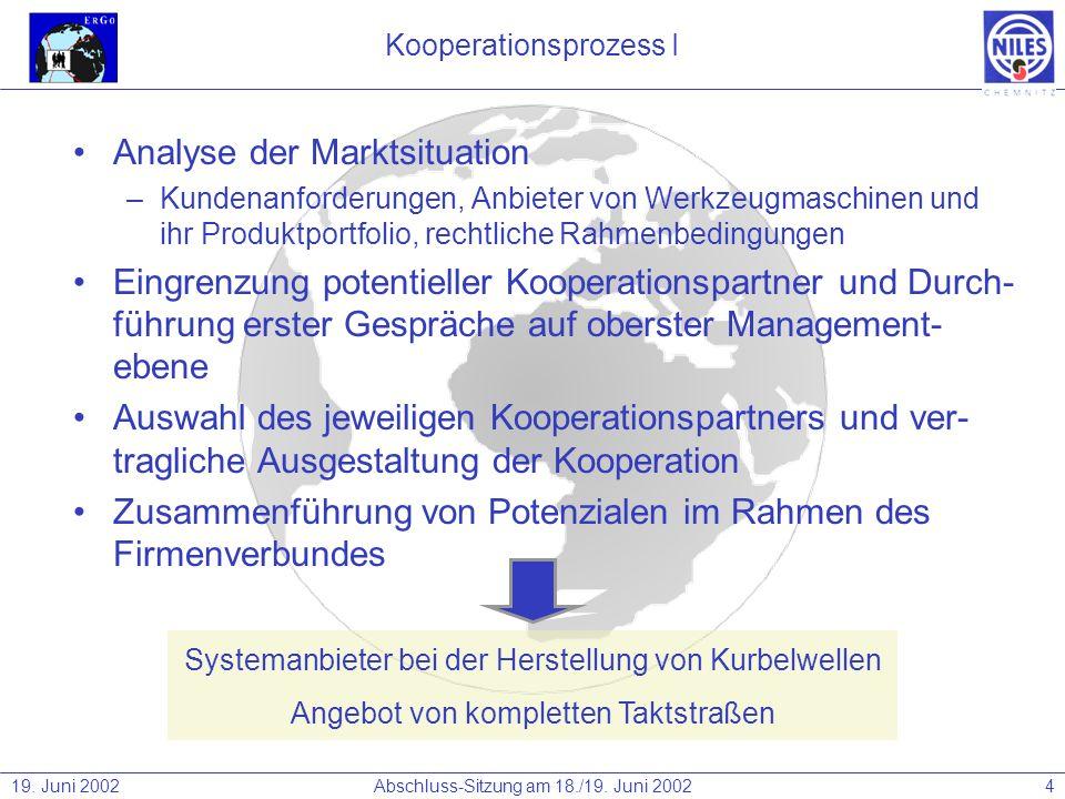Kooperationsprozess I
