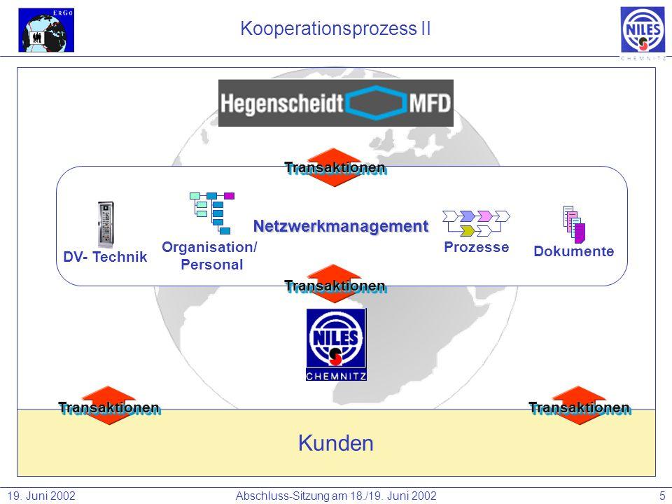 Kooperationsprozess II