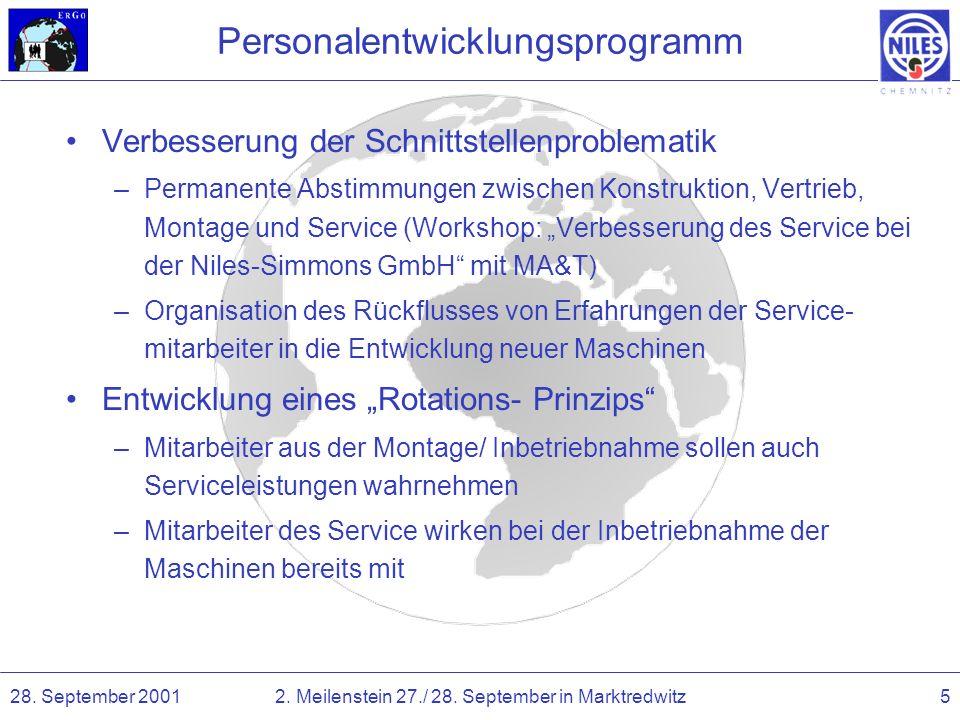Personalentwicklungsprogramm
