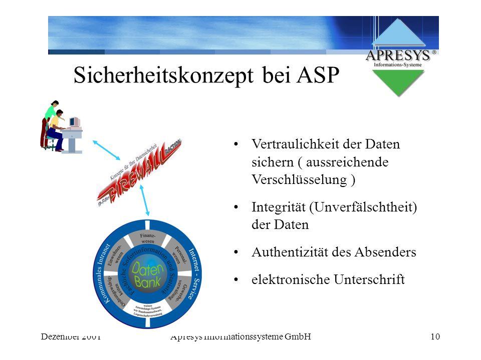 Sicherheitskonzept bei ASP